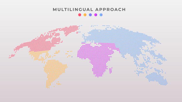 WORLD-MAP-language-coverage-bitext